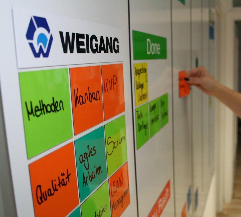 Tafel mit vielen bunten TaskCards von WEIGANG.